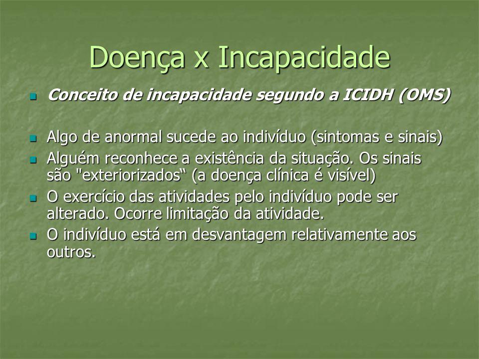 Doença x Incapacidade Conceito de incapacidade segundo a ICIDH (OMS) Conceito de incapacidade segundo a ICIDH (OMS) Algo de anormal sucede ao indivídu