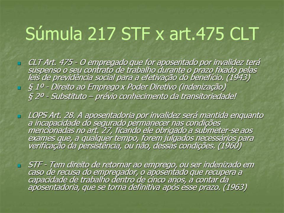 CLT Art. 475 - O empregado que for aposentado por invalidez terá suspenso o seu contrato de trabalho durante o prazo fixado pelas leis de previdência