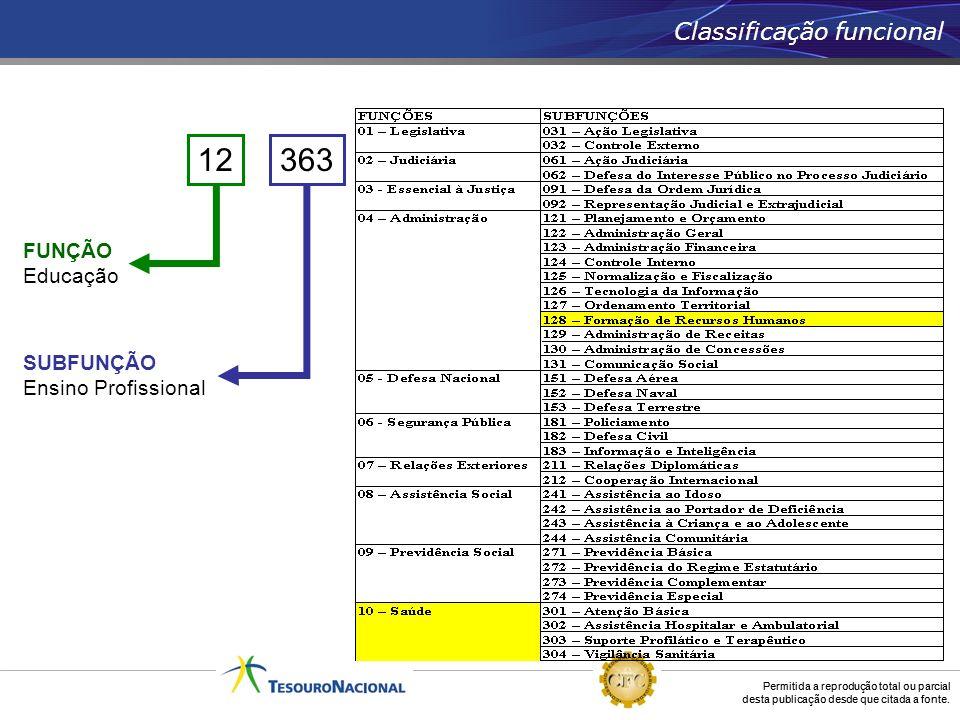 Permitida a reprodução total ou parcial desta publicação desde que citada a fonte. Classificação funcional 363 SUBFUNÇÃO Ensino Profissional 12 FUNÇÃO