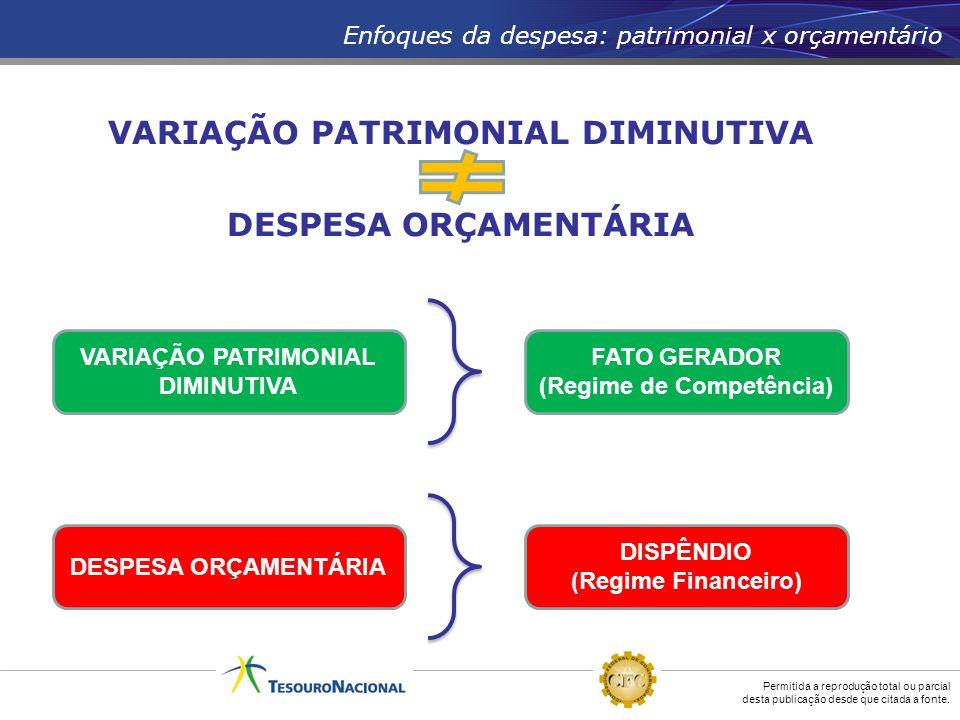 Permitida a reprodução total ou parcial desta publicação desde que citada a fonte. VARIAÇÃO PATRIMONIAL DIMINUTIVA DESPESA ORÇAMENTÁRIA Enfoques da de