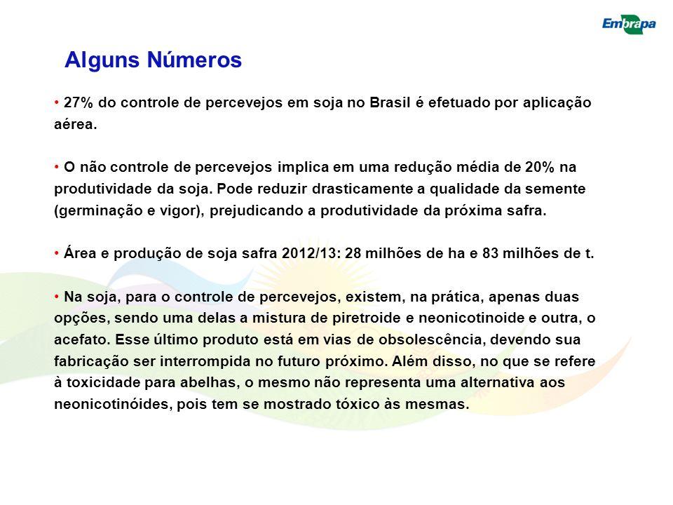 27% do controle de percevejos em soja no Brasil é efetuado por aplicação aérea. O não controle de percevejos implica em uma redução média de 20% na pr