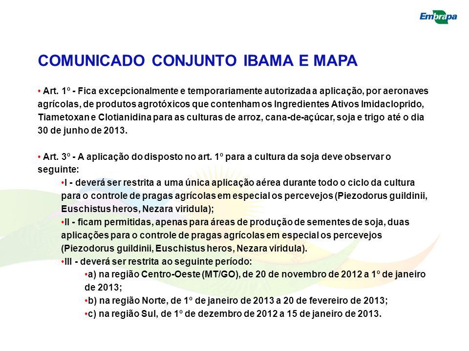 COMUNICADO CONJUNTO IBAMA E MAPA Art. 1º - Fica excepcionalmente e temporariamente autorizada a aplicação, por aeronaves agrícolas, de produtos agrotó