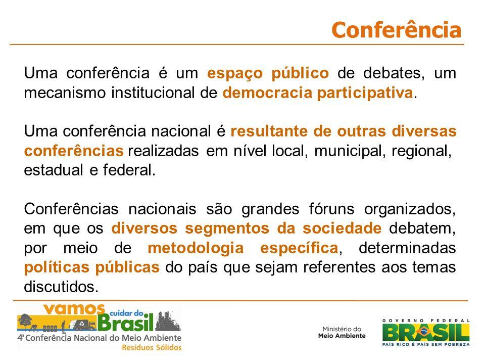Conferência Uma conferência é um espaço público de debates, um mecanismo institucional de democracia participativa. Uma conferência nacional é resulta