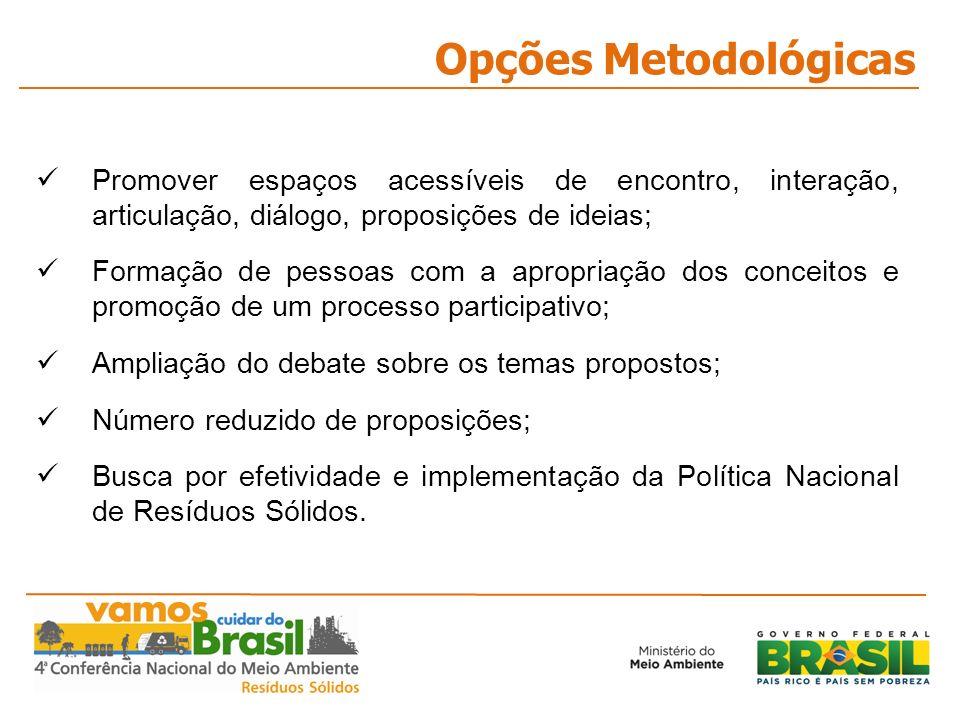 Opções Metodológicas Promover espaços acessíveis de encontro, interação, articulação, diálogo, proposições de ideias; Formação de pessoas com a apropr