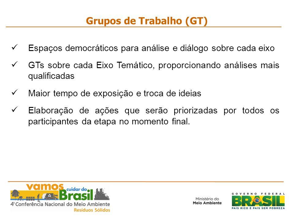 Grupos de Trabalho (GT) Espaços democráticos para análise e diálogo sobre cada eixo GTs sobre cada Eixo Temático, proporcionando análises mais qualifi