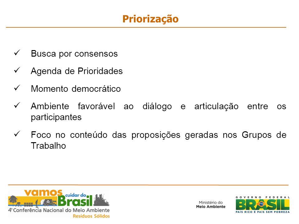 Priorização Busca por consensos Agenda de Prioridades Momento democrático Ambiente favorável ao diálogo e articulação entre os participantes Foco no conteúdo das proposições geradas nos Grupos de Trabalho