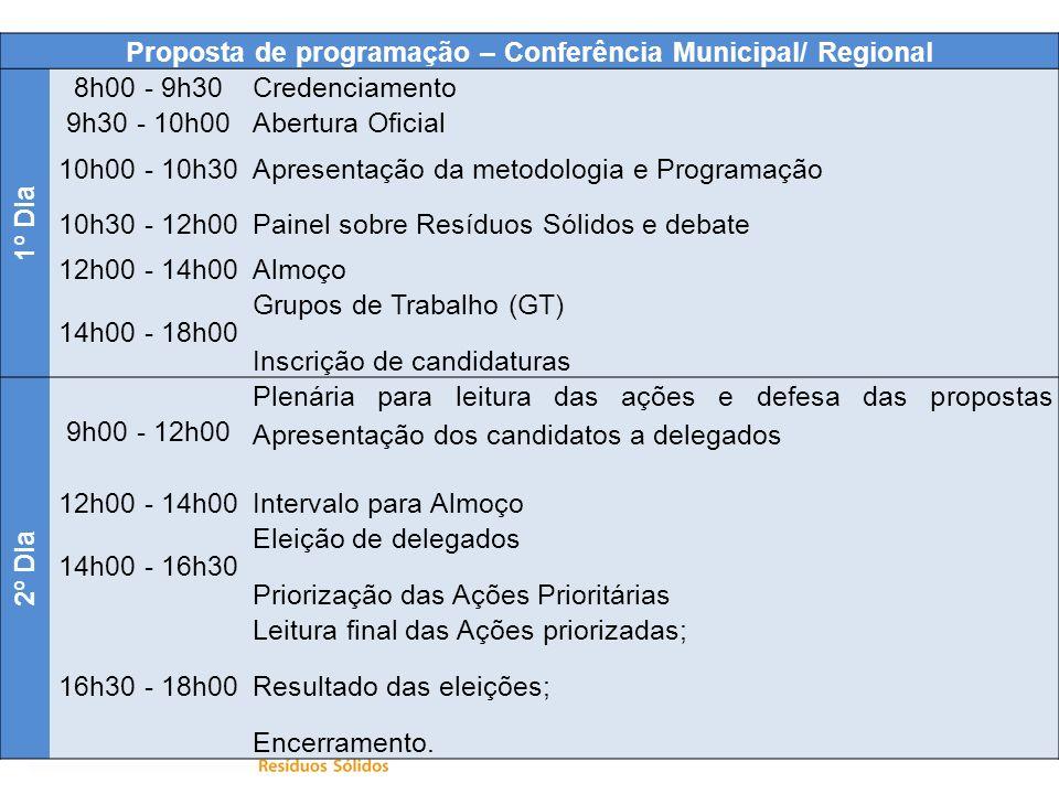 Proposta de programação – Conferência Municipal/ Regional 1º Dia 8h00 - 9h30Credenciamento 9h30 - 10h00Abertura Oficial 10h00 - 10h30Apresentação da m