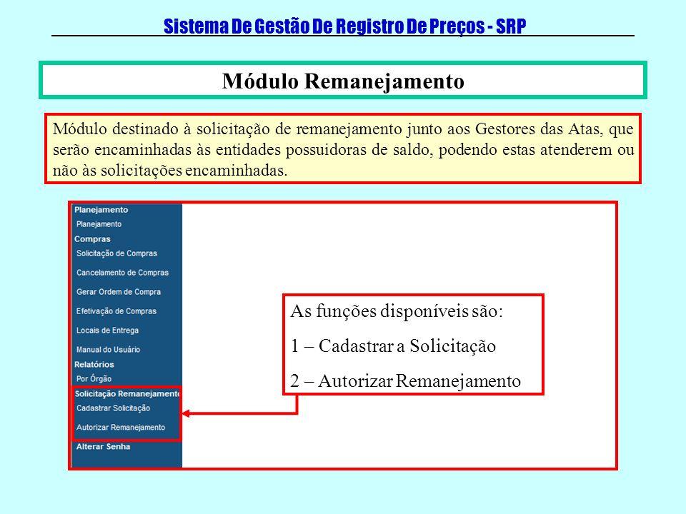 Sistema De Gestão De Registro De Preços - SRP ÓRGÃO CEDENTE (1000) ÓRGÃO CEDENTE (1) ÓRGÃO CEDENTE (3) ÓRGÃO SOLICITANTE (0) –> (1) GESTOR DE RP