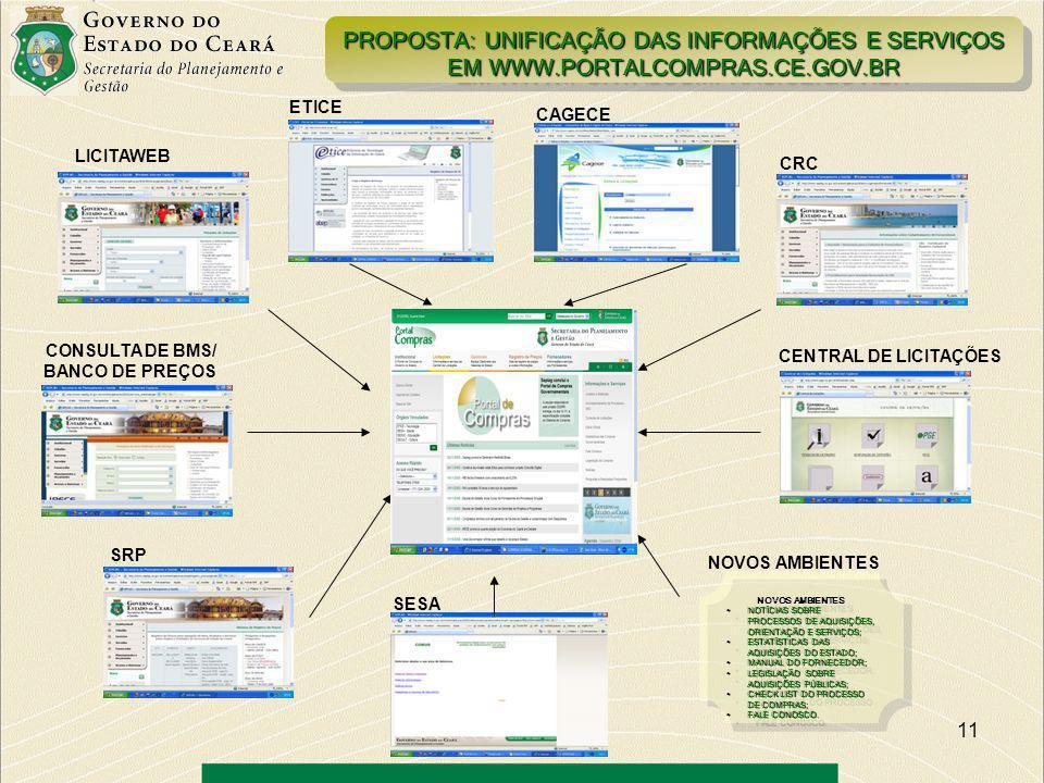 12 ENDEREÇO WEB DO PORTAL DE COMPRAS DO GOVERNO DO ESTADO www.portalcompras.ce.gov.br