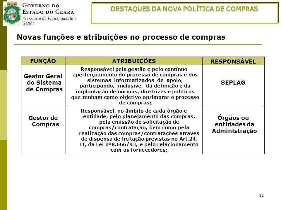 12 DESTAQUES DA NOVA POLÍTICA DE COMPRAS Novas funções e atribuições no processo de compras Órgãos ou entidades da Administração Responsável, no âmbit