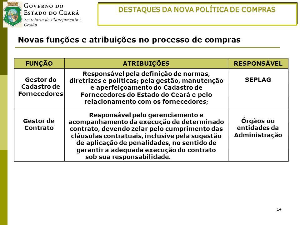14 DESTAQUES DA NOVA POLÍTICA DE COMPRAS Novas funções e atribuições no processo de compras Órgãos ou entidades da Administração Responsável pelo gere