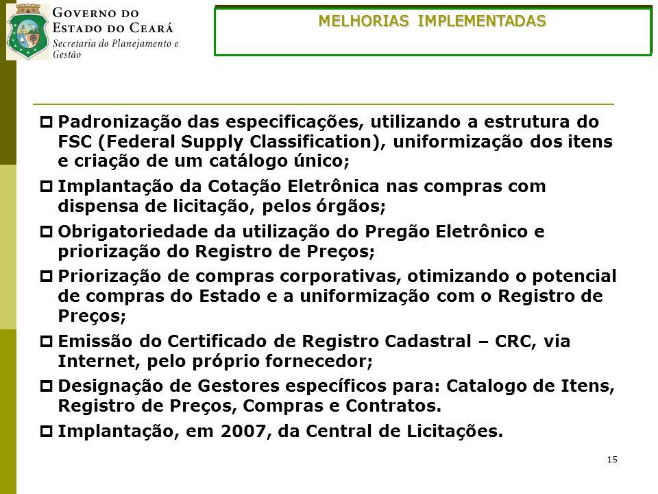 15 MELHORIAS IMPLEMENTADAS Padronização das especificações, utilizando a estrutura do FSC (Federal Supply Classification), uniformização dos itens e c