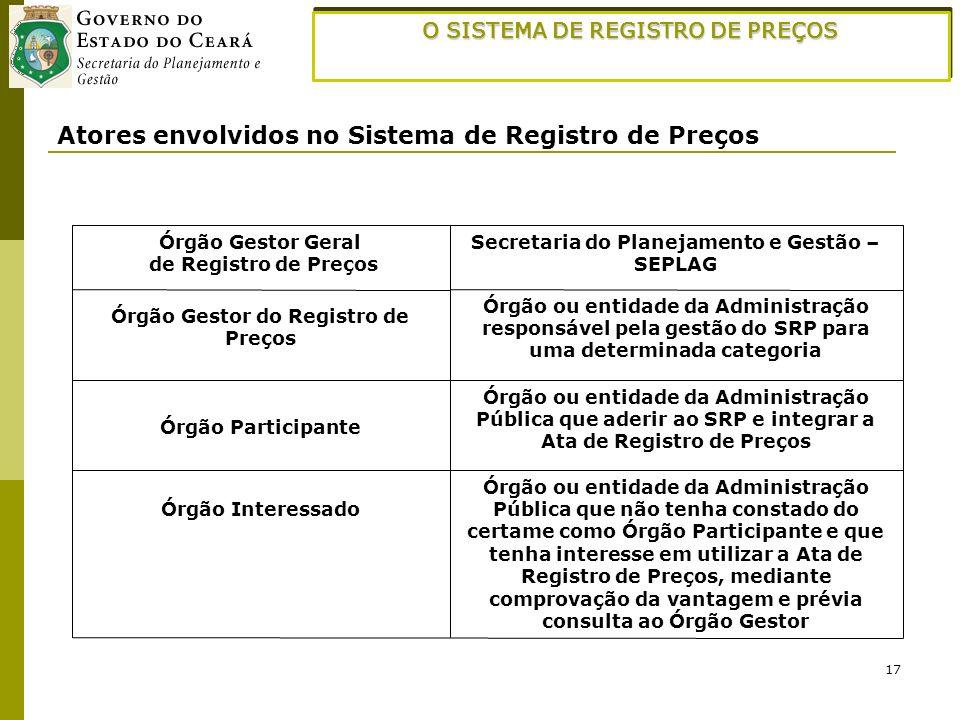 17 O SISTEMA DE REGISTRO DE PREÇOS Atores envolvidos no Sistema de Registro de Preços Órgão ou entidade da Administração Pública que não tenha constad