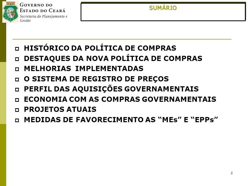 2 SUMÁRIOSUMÁRIO HISTÓRICO DA POLÍTICA DE COMPRAS DESTAQUES DA NOVA POLÍTICA DE COMPRAS MELHORIAS IMPLEMENTADAS O SISTEMA DE REGISTRO DE PREÇOS PERFIL
