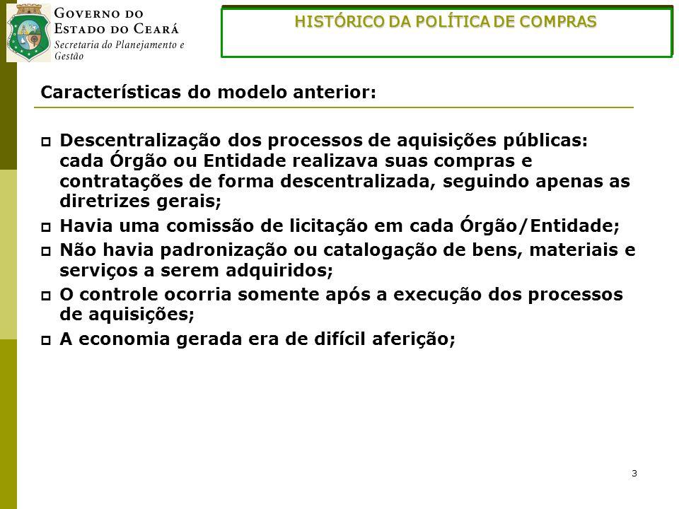 3 HISTÓRICO DA POLÍTICA DE COMPRAS Características do modelo anterior: Descentralização dos processos de aquisições públicas: cada Órgão ou Entidade r