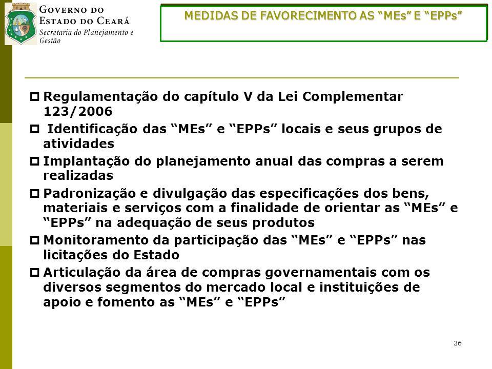 36 MEDIDAS DE FAVORECIMENTO AS MEs E EPPs Regulamentação do capítulo V da Lei Complementar 123/2006 Identificação das MEs e EPPs locais e seus grupos