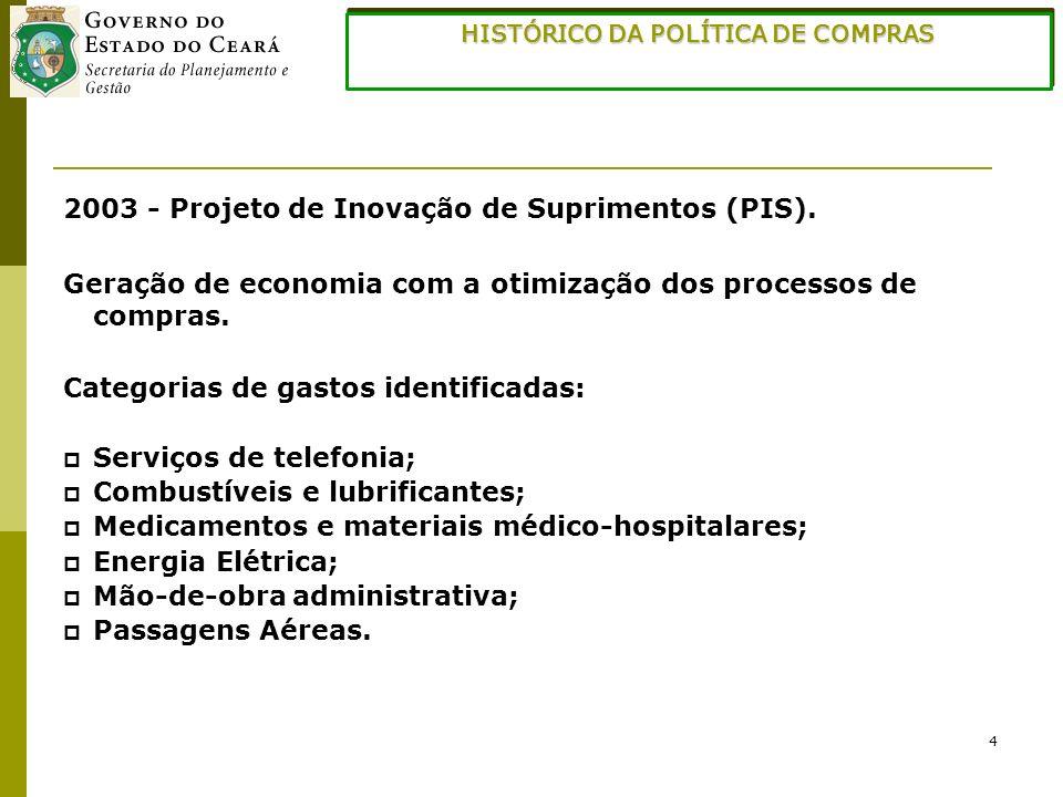 4 HISTÓRICO DA POLÍTICA DE COMPRAS 2003 - Projeto de Inovação de Suprimentos (PIS). Geração de economia com a otimização dos processos de compras. Cat