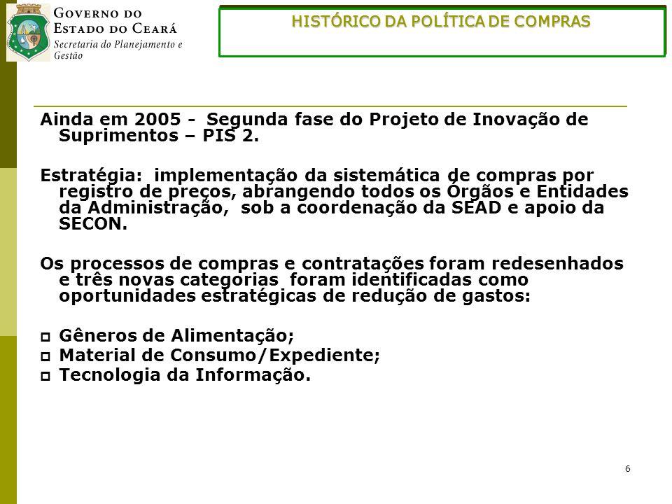 6 Ainda em 2005 - Segunda fase do Projeto de Inovação de Suprimentos – PIS 2. Estratégia: implementação da sistemática de compras por registro de preç