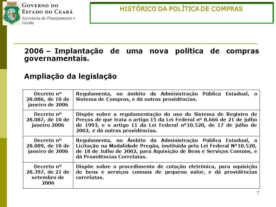 7 2006 – Implantação de uma nova política de compras governamentais. Ampliação da legislação HISTÓRICO DA POLÍTICA DE COMPRAS Dispõe sobre o procedime