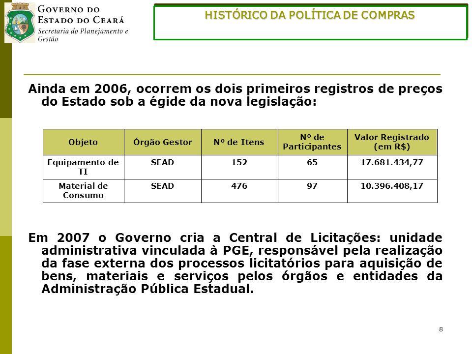 8 Em 2007 o Governo cria a Central de Licitações: unidade administrativa vinculada à PGE, responsável pela realização da fase externa dos processos li