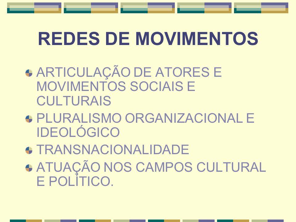 REDES DE MOVIMENTOS ARTICULAÇÃO DE ATORES E MOVIMENTOS SOCIAIS E CULTURAIS PLURALISMO ORGANIZACIONAL E IDEOLÓGICO TRANSNACIONALIDADE ATUAÇÃO NOS CAMPO