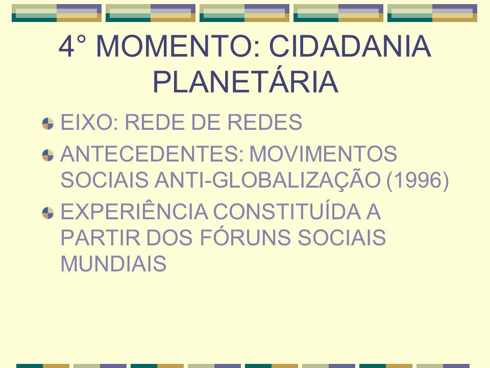 4° MOMENTO: CIDADANIA PLANETÁRIA EIXO: REDE DE REDES ANTECEDENTES: MOVIMENTOS SOCIAIS ANTI-GLOBALIZAÇÃO (1996) EXPERIÊNCIA CONSTITUÍDA A PARTIR DOS FÓ