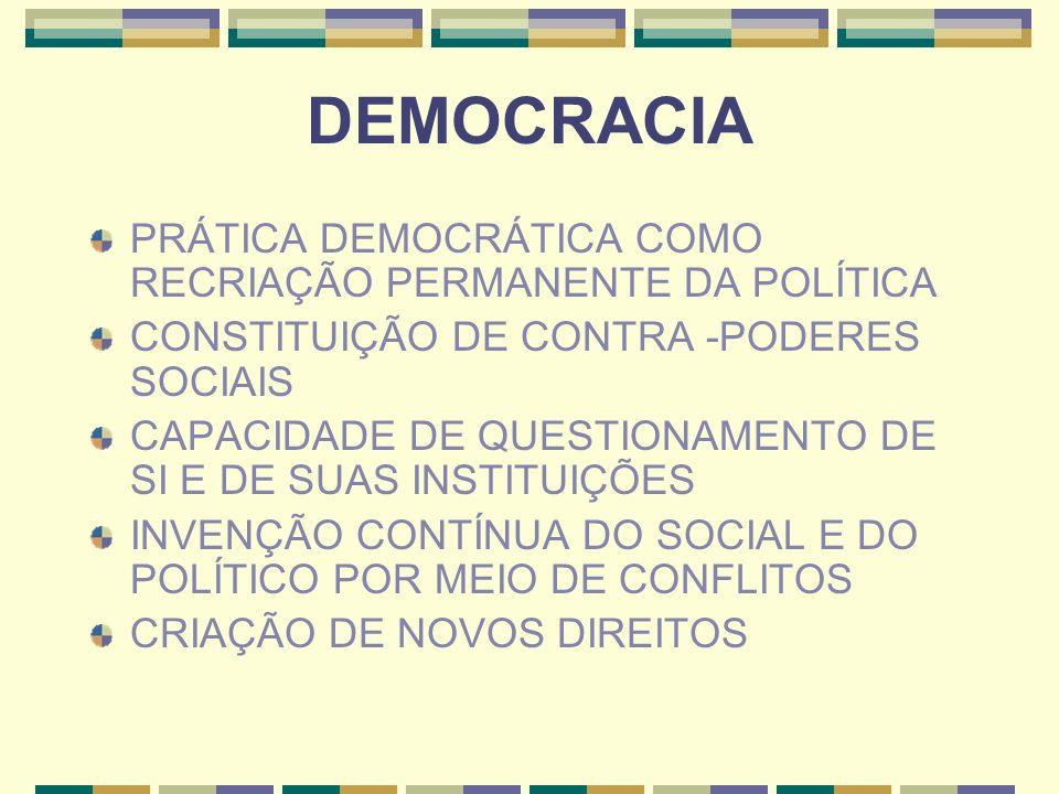 DEMOCRACIA PRÁTICA DEMOCRÁTICA COMO RECRIAÇÃO PERMANENTE DA POLÍTICA CONSTITUIÇÃO DE CONTRA -PODERES SOCIAIS CAPACIDADE DE QUESTIONAMENTO DE SI E DE S