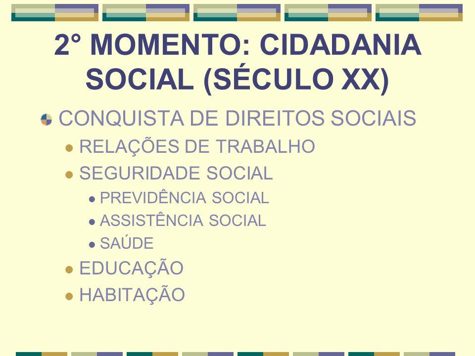 2° MOMENTO: CIDADANIA SOCIAL (SÉCULO XX) CONQUISTA DE DIREITOS SOCIAIS RELAÇÕES DE TRABALHO SEGURIDADE SOCIAL PREVIDÊNCIA SOCIAL ASSISTÊNCIA SOCIAL SA