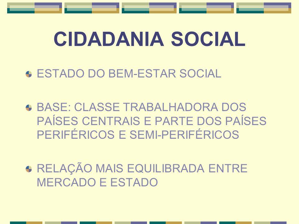 CIDADANIA SOCIAL ESTADO DO BEM-ESTAR SOCIAL BASE: CLASSE TRABALHADORA DOS PAÍSES CENTRAIS E PARTE DOS PAÍSES PERIFÉRICOS E SEMI-PERIFÉRICOS RELAÇÃO MA