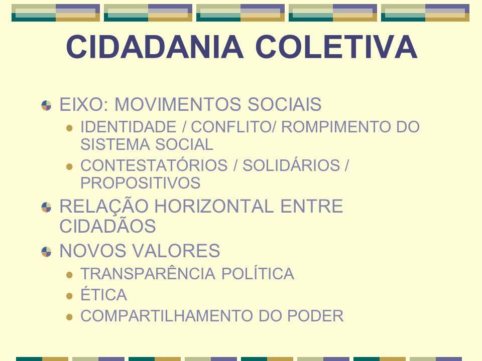 CIDADANIA COLETIVA EIXO: MOVIMENTOS SOCIAIS IDENTIDADE / CONFLITO/ ROMPIMENTO DO SISTEMA SOCIAL CONTESTATÓRIOS / SOLIDÁRIOS / PROPOSITIVOS RELAÇÃO HOR