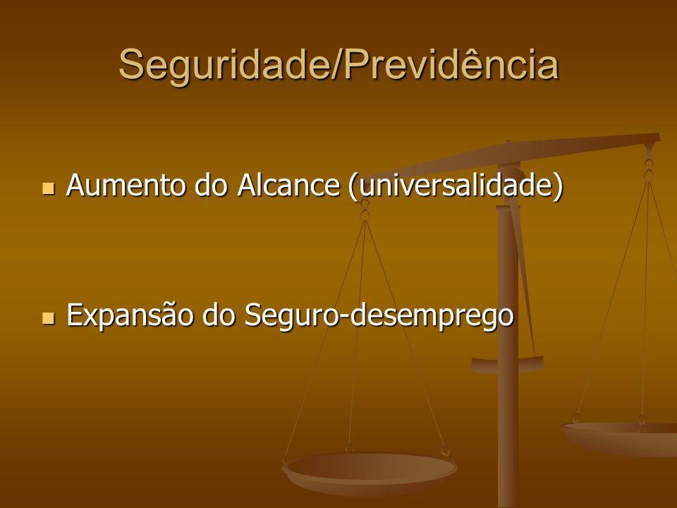 Seguridade/Previdência Aumento do Alcance (universalidade) Aumento do Alcance (universalidade) Expansão do Seguro-desemprego Expansão do Seguro-desemp