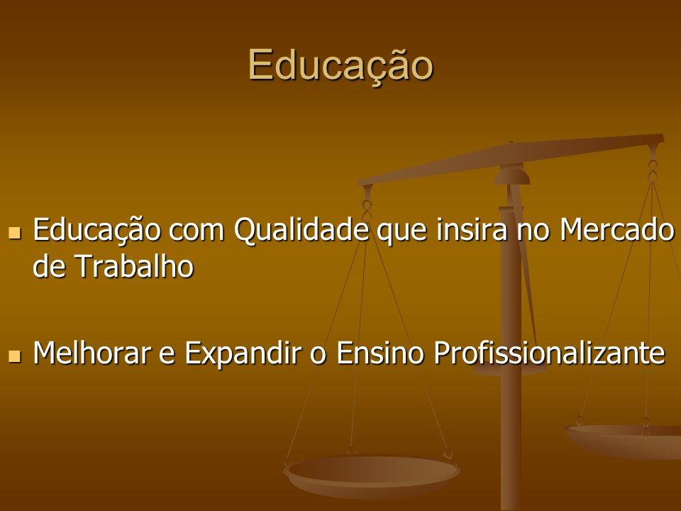 Educação Educação com Qualidade que insira no Mercado de Trabalho Educação com Qualidade que insira no Mercado de Trabalho Melhorar e Expandir o Ensin
