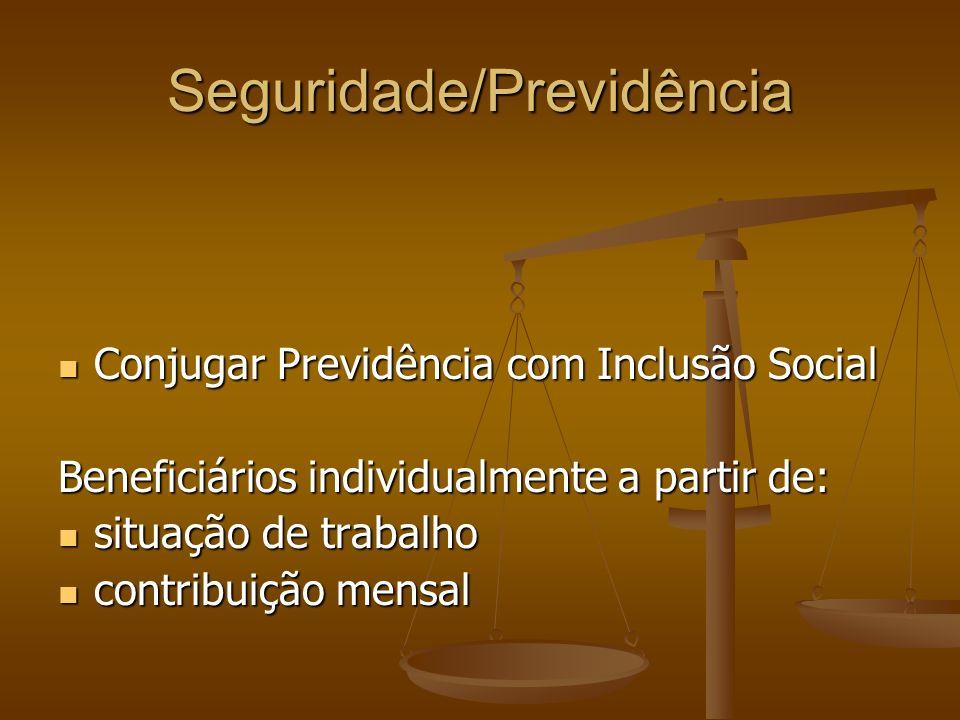 Seguridade/Previdência Conjugar Previdência com Inclusão Social Conjugar Previdência com Inclusão Social Beneficiários individualmente a partir de: si