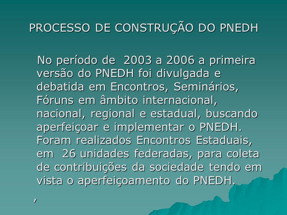 PROCESSO DE CONSTRUÇÃO DO PNEDH PROCESSO DE CONSTRUÇÃO DO PNEDH No período de 2003 a 2006 a primeira versão do PNEDH foi divulgada e debatida em Encon