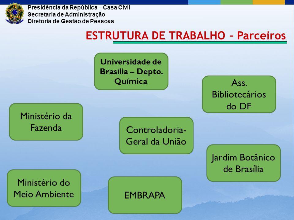 Presidência da República – Casa Civil Secretaria de Administração Diretoria de Gestão de Pessoas ESTRUTURA DE TRABALHO – Parceiros Ministério da Fazen