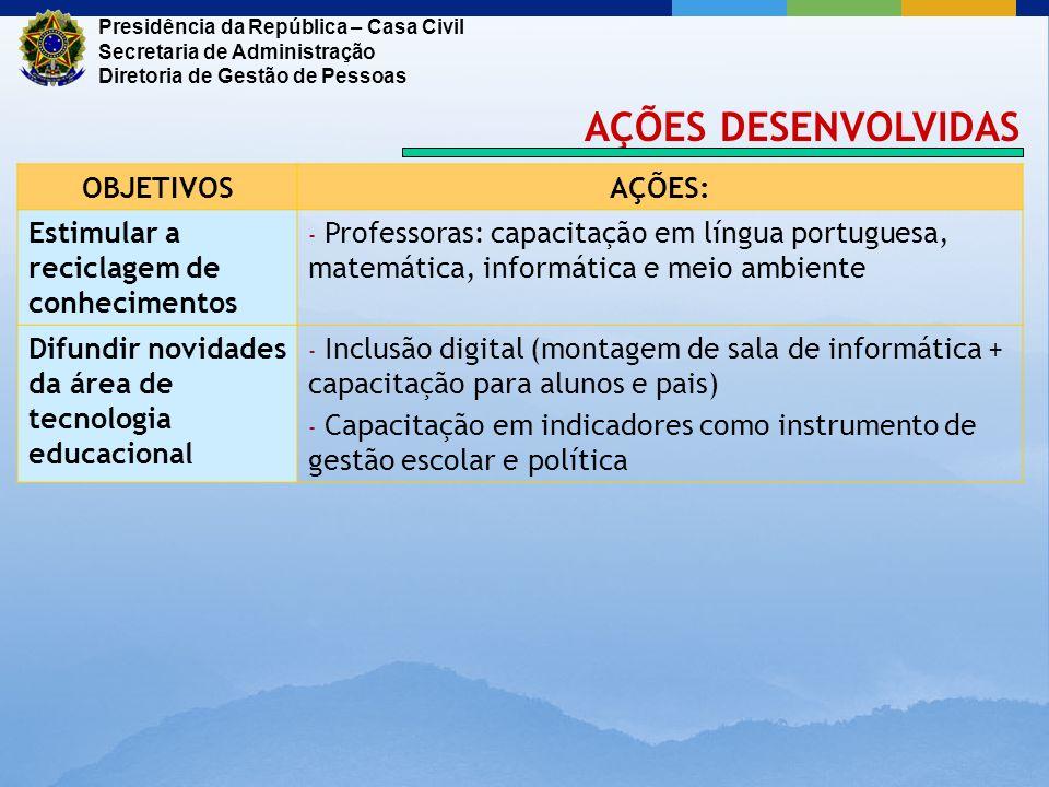 OBJETIVOSAÇÕES: Estimular a reciclagem de conhecimentos - Professoras: capacitação em língua portuguesa, matemática, informática e meio ambiente Difun