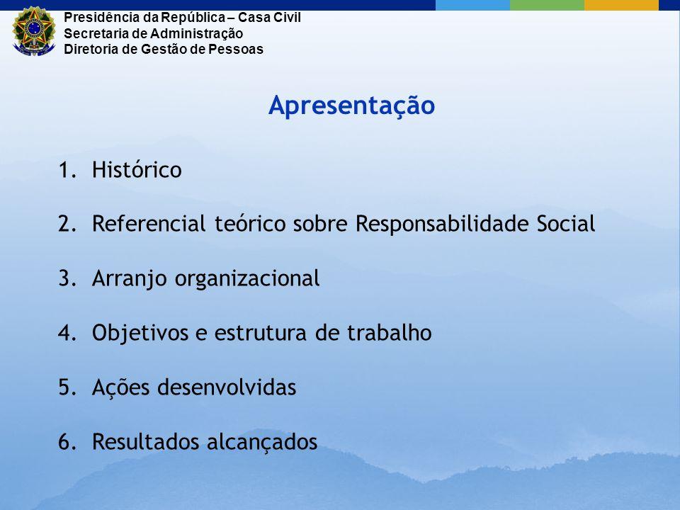 Presidência da República – Casa Civil Secretaria de Administração Diretoria de Gestão de Pessoas Apresentação 1.Histórico 2.Referencial teórico sobre