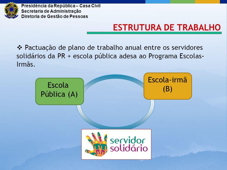 Pactuação de plano de trabalho anual entre os servidores solidários da PR + escola pública adesa ao Programa Escolas- Irmãs. Presidência da República