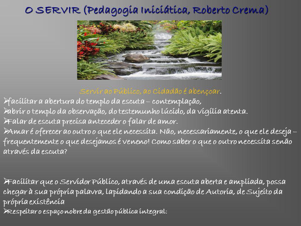O Servidor Público Pedagogia Iniciática(Roberto Crema) Respeitar e implementar a vocação do Servidor Público: Respeitar e implementar a vocação do Ser