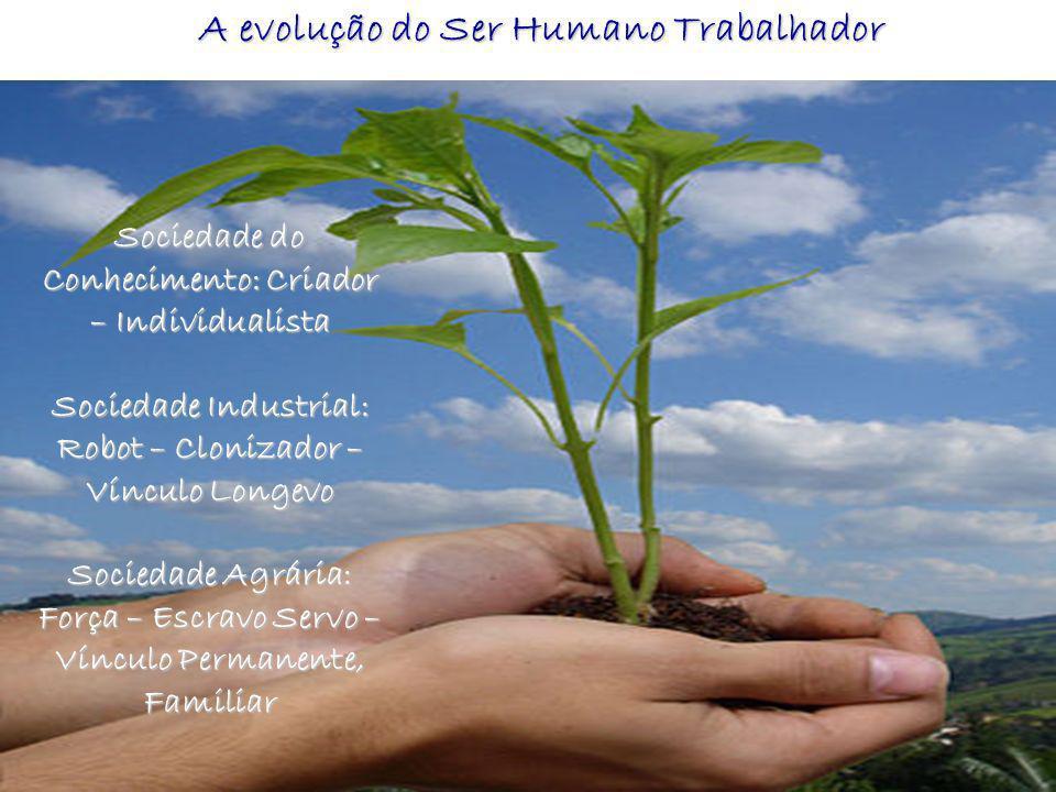 24 IBQV – Linha do Tempo – Flávio Próspero Brasília, 26 de Maio de 2010 PráticasValores Presente Futuro Pessoas Processos Ecodesign Sustentabilidade Espiritualidade Gestão do Conhecimento (Talentos) Resp.