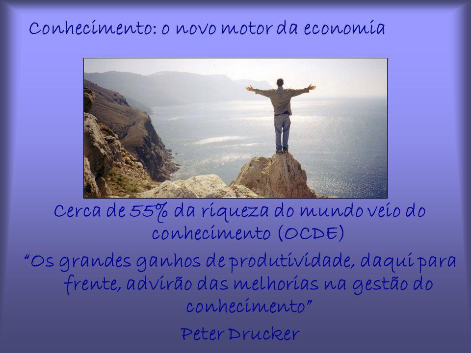 Conhecimento: o novo motor da economia Cerca de 55% da riqueza do mundo veio do conhecimento (OCDE) Os grandes ganhos de produtividade, daqui para frente, advirão das melhorias na gestão do conhecimento Peter Drucker