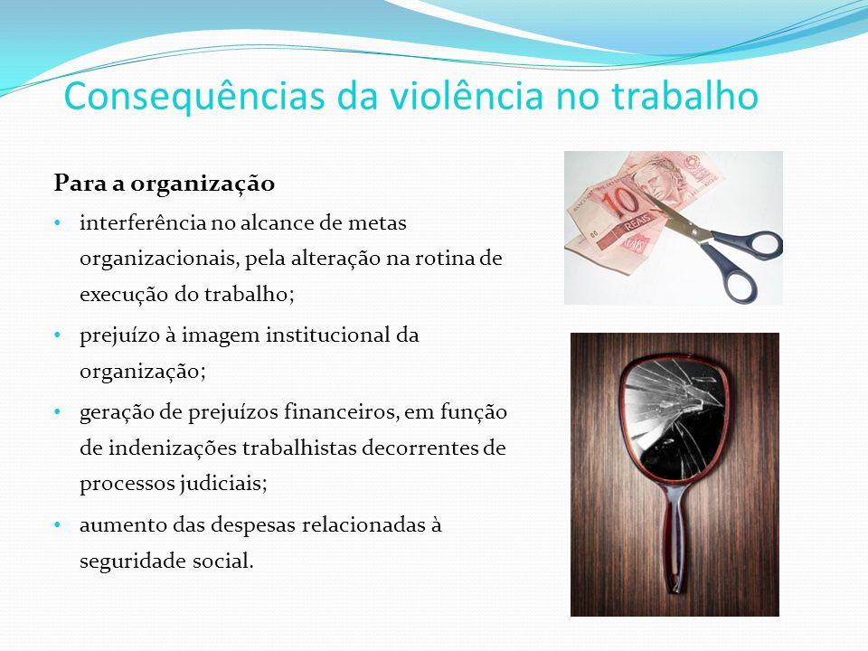 Consequências da violência no trabalho Para a organização interferência no alcance de metas organizacionais, pela alteração na rotina de execução do t