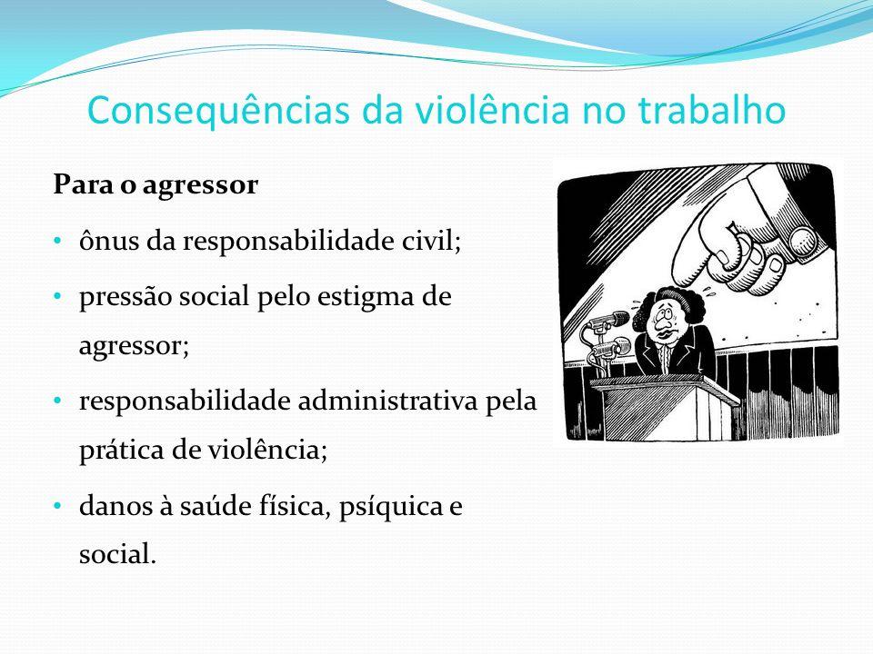 Consequências da violência no trabalho Para o agressor ônus da responsabilidade civil; pressão social pelo estigma de agressor; responsabilidade admin