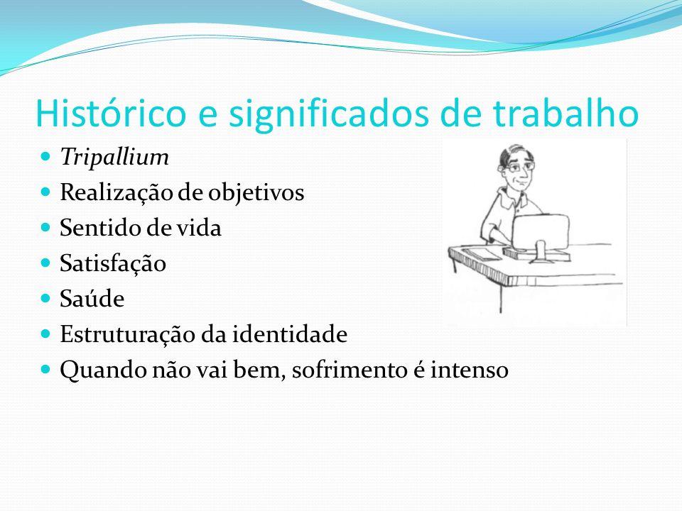 Histórico e significados de trabalho Tripallium Realização de objetivos Sentido de vida Satisfação Saúde Estruturação da identidade Quando não vai bem, sofrimento é intenso