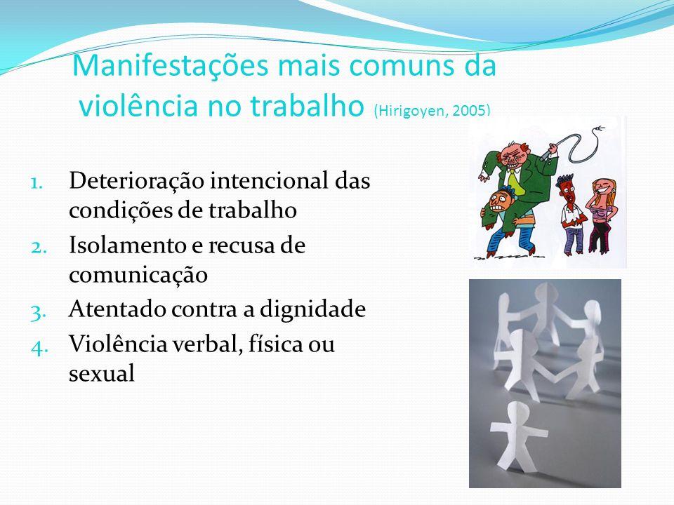 Manifestações mais comuns da violência no trabalho (Hirigoyen, 2005) 1. Deterioração intencional das condições de trabalho 2. Isolamento e recusa de c