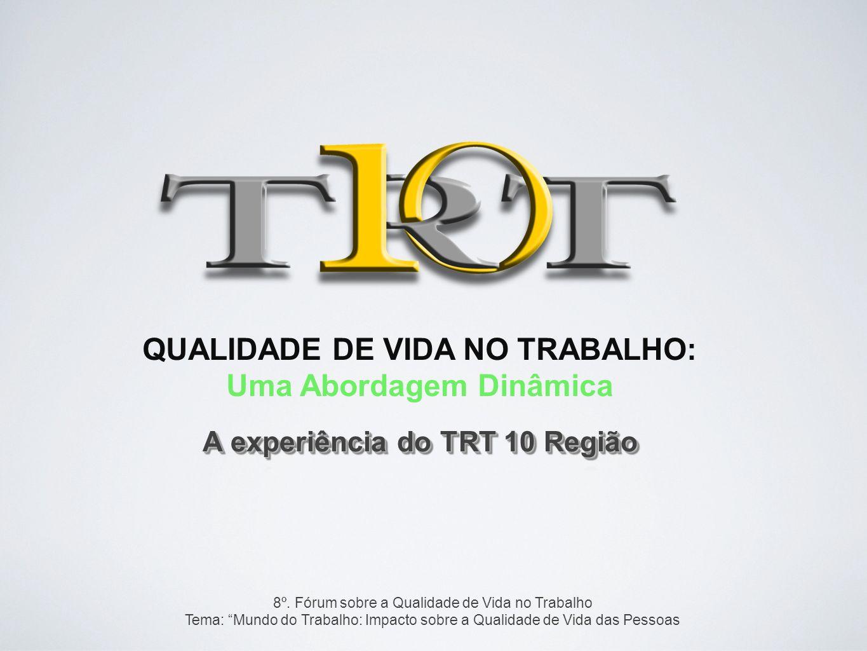 Objetivos Caracterizar a abordagem de QVT adotada no TRT 10; Apresentar resultados de pesquisa realizada em 2009 e indicadores estratégicos dela decorrentes; 2/39 8º.