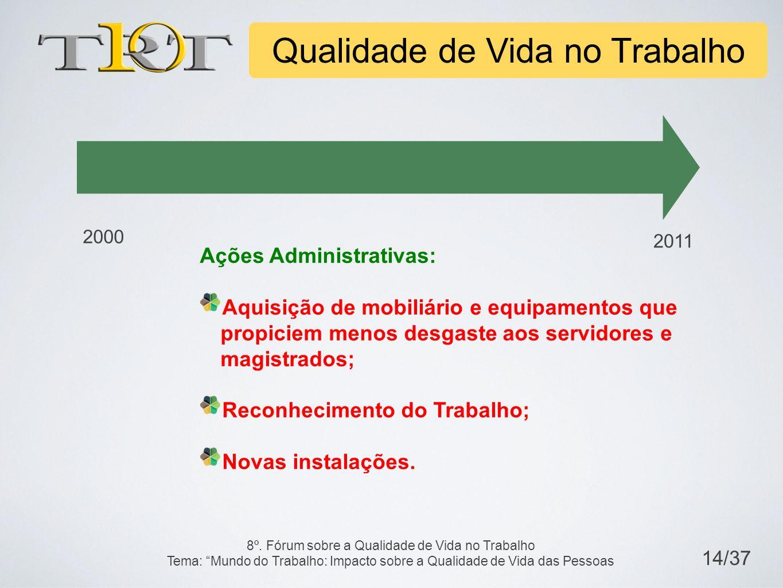 Ações Administrativas: Aquisição de mobiliário e equipamentos que propiciem menos desgaste aos servidores e magistrados; Reconhecimento do Trabalho; Novas instalações.