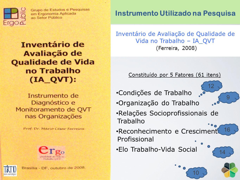 Inventário de Avaliação de Qualidade de Vida no Trabalho – IA_QVT (Ferreira, 2008) Constituído por 5 Fatores (61 itens) Condições de Trabalho Organiza