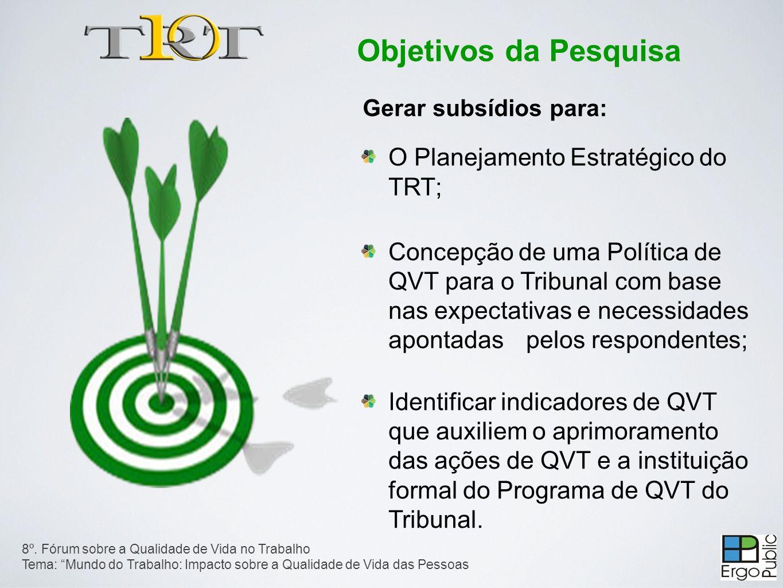 Gerar subsídios para: O Planejamento Estratégico do TRT; Concepção de uma Política de QVT para o Tribunal com base nas expectativas e necessidades apontadaspelos respondentes; Identificar indicadores de QVT que auxiliem o aprimoramento das ações de QVT e a instituição formal do Programa de QVT do Tribunal.