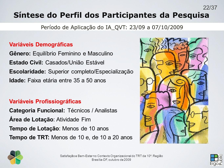 Satisfação e Bem-Estar no Contexto Organizacional do TRT da 10ª. Região Brasília-DF, outubro de 2009 Síntese do Perfil dos Participantes da Pesquisa V